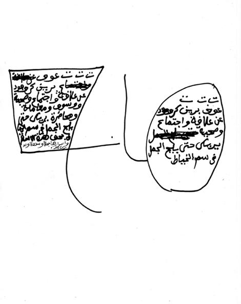 Arabic Amulet for Translation to English