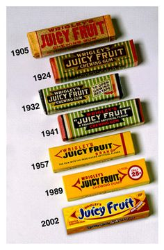 Juicy Fruit Gum Packages through the yrears by Wrigley