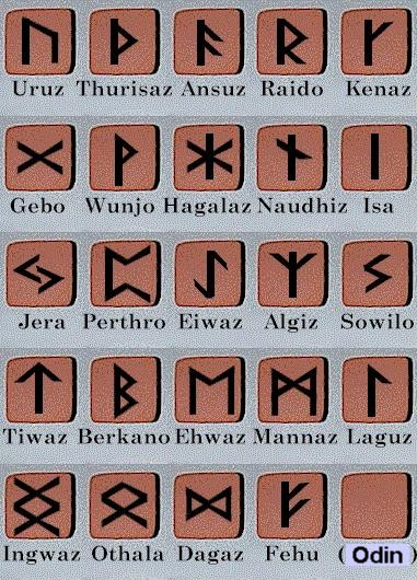 wooden-runes-with-blank-odin